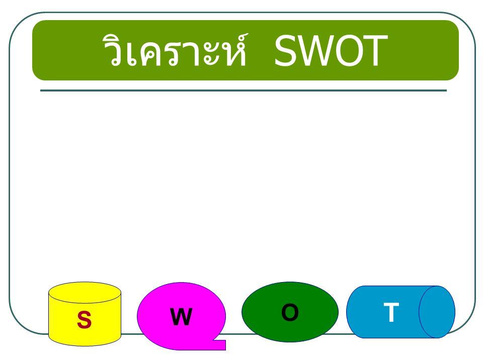 วิเคราะห์ SWOT S W O T