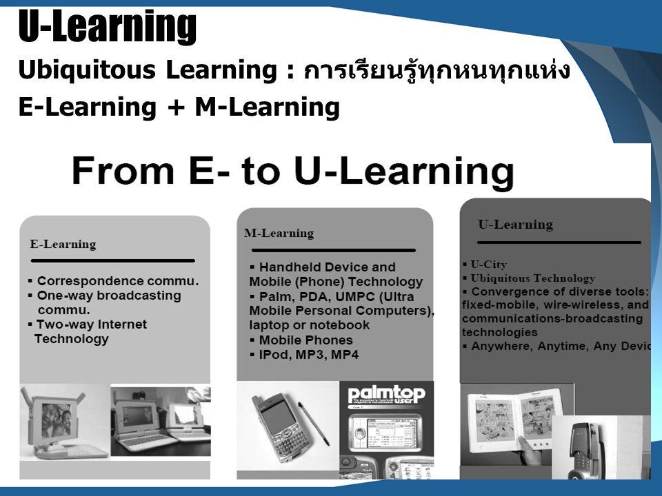 U-Learning Ubiquitous Learning : การเรียนรู้ทุกหนทุกแห่ง