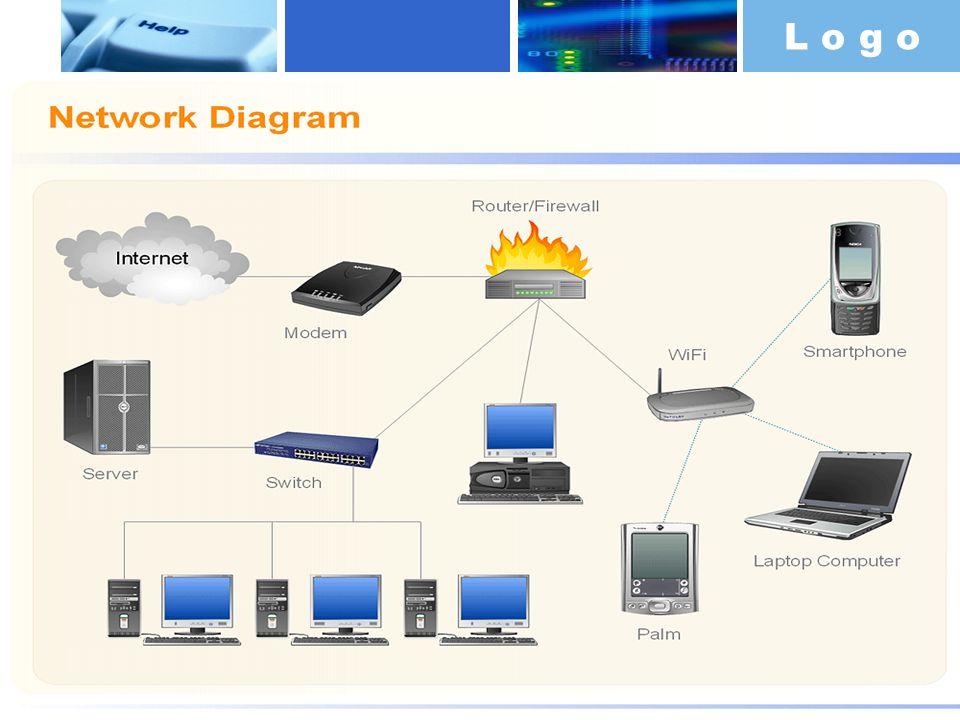 Network Diagram www.themegallery.com Company Logo