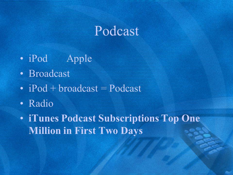 Podcast iPod Apple Broadcast iPod + broadcast = Podcast Radio