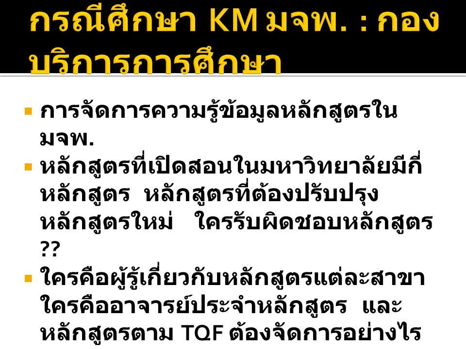 กรณีศึกษา KM มจพ. : กองบริการการศึกษา