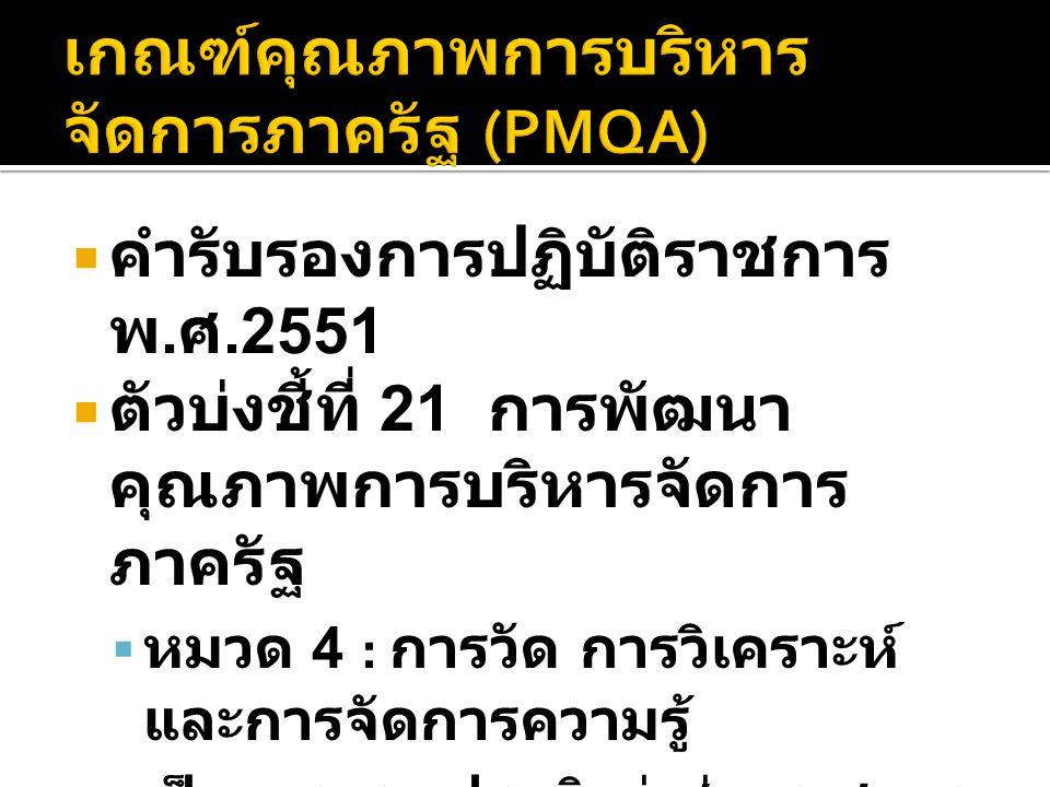 เกณฑ์คุณภาพการบริหารจัดการภาครัฐ (PMQA)