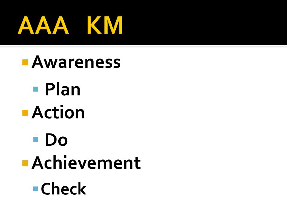 AAA KM Awareness Plan Action Do Achievement Check