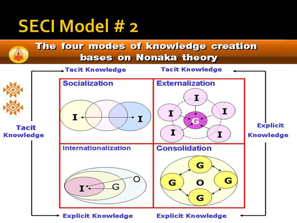 SECI Model # 2
