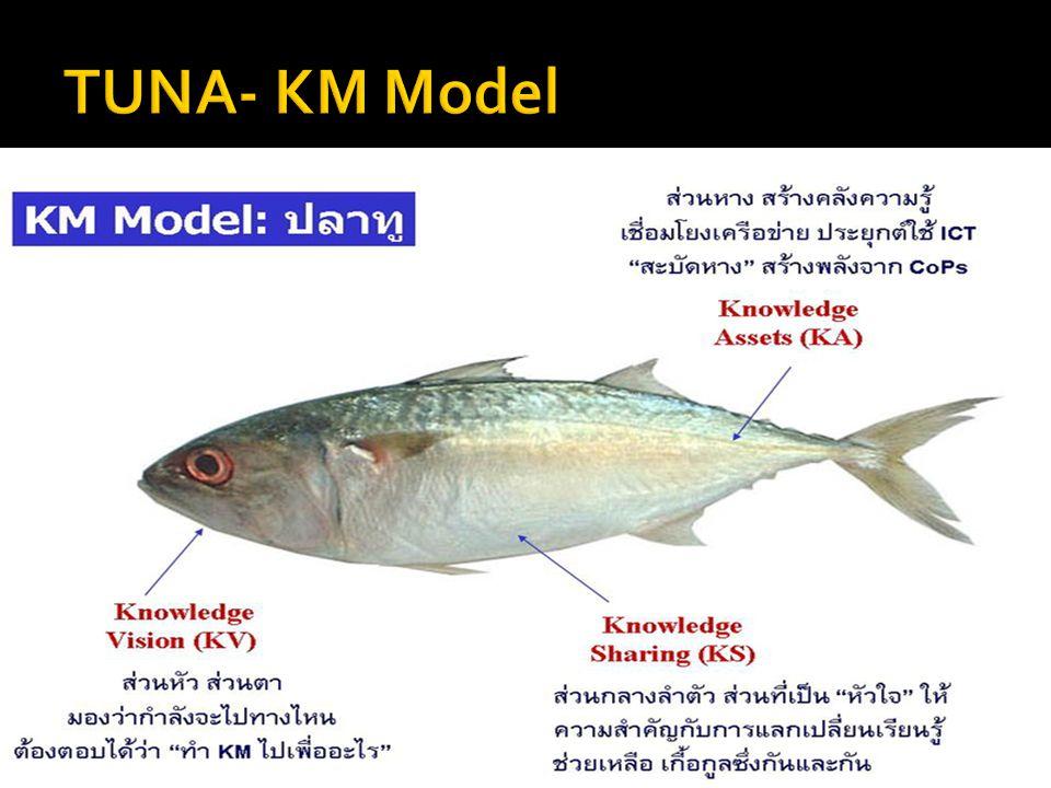 TUNA- KM Model