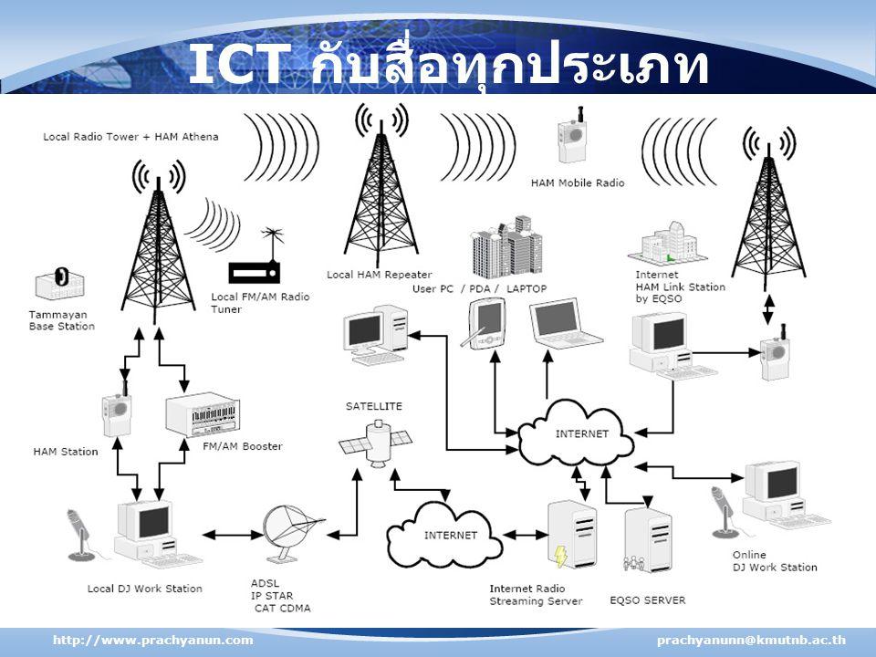 ICT กับสื่อทุกประเภท http://www.prachyanun.com