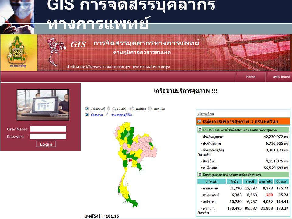 GIS การจัดสรรบุคลากรทางการแพทย์