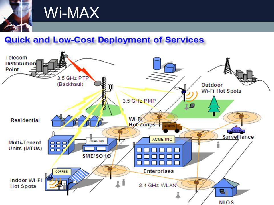 Wi-MAX www.themegallery.com