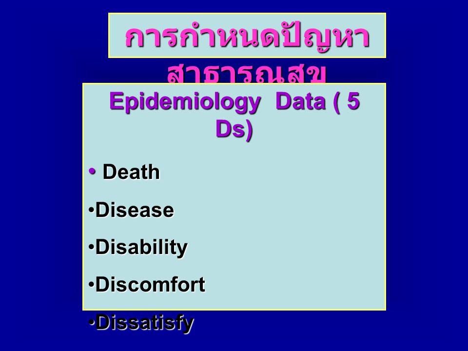 การกำหนดปัญหาสาธารณสุข Epidemiology Data ( 5 Ds)