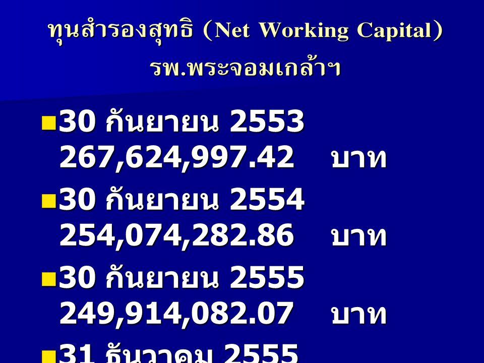 30 กันยายน 2553 267,624,997.42 บาท 30 กันยายน 2554 254,074,282.86 บาท. 30 กันยายน 2555 249,914,082.07 บาท.