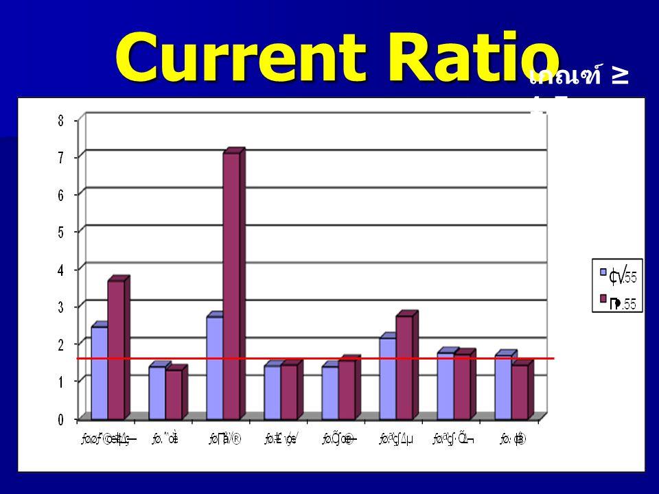 Current Ratio เกณฑ์ ≥ 1.5