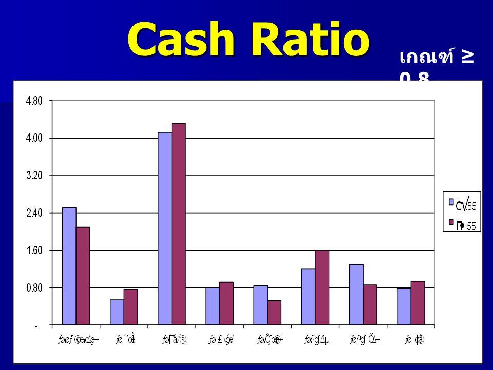 Cash Ratio เกณฑ์ ≥ 0.8