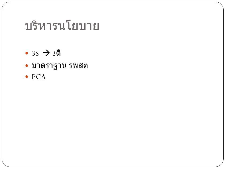 บริหารนโยบาย 3S  3ดี มาตราฐาน รพสต PCA