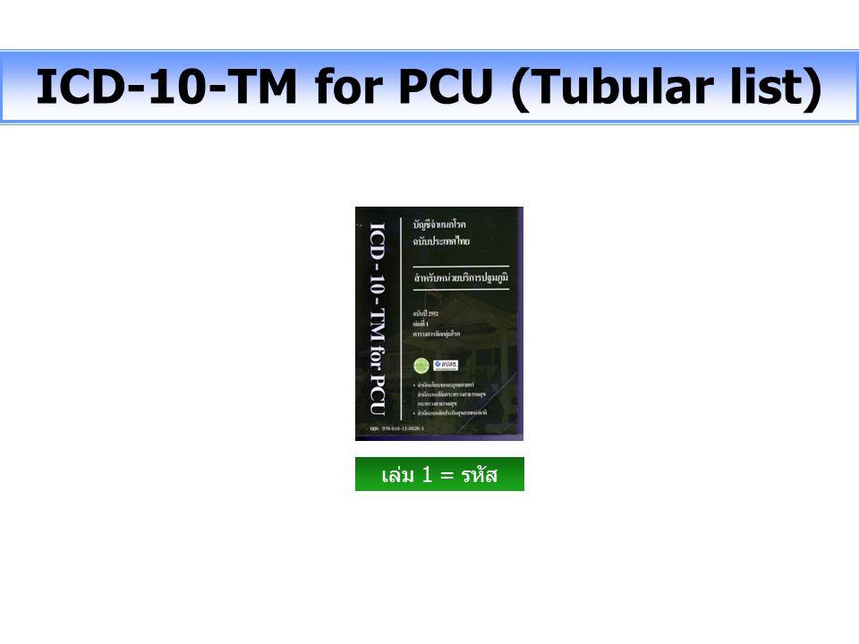 ICD-10-TM for PCU (Tubular list)