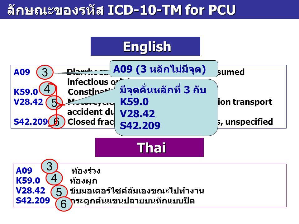 ลักษณะของรหัส ICD-10-TM for PCU