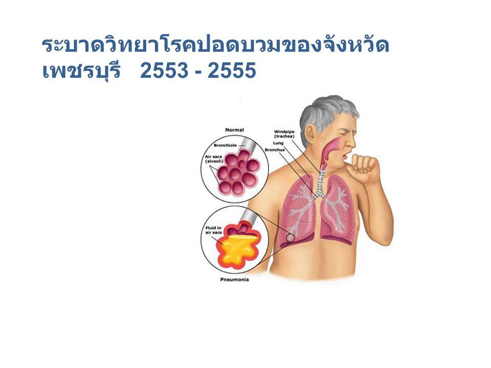 ระบาดวิทยาโรคปอดบวมของจังหวัดเพชรบุรี 2553 - 2555