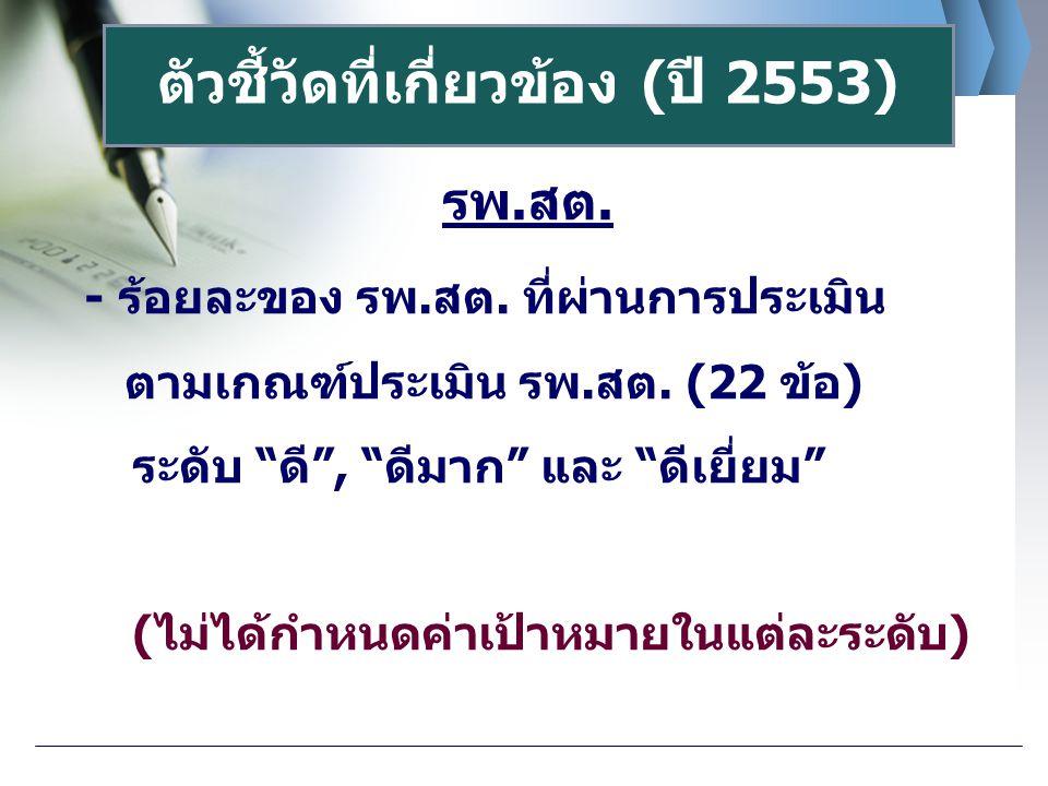 ตัวชี้วัดที่เกี่ยวข้อง (ปี 2553)