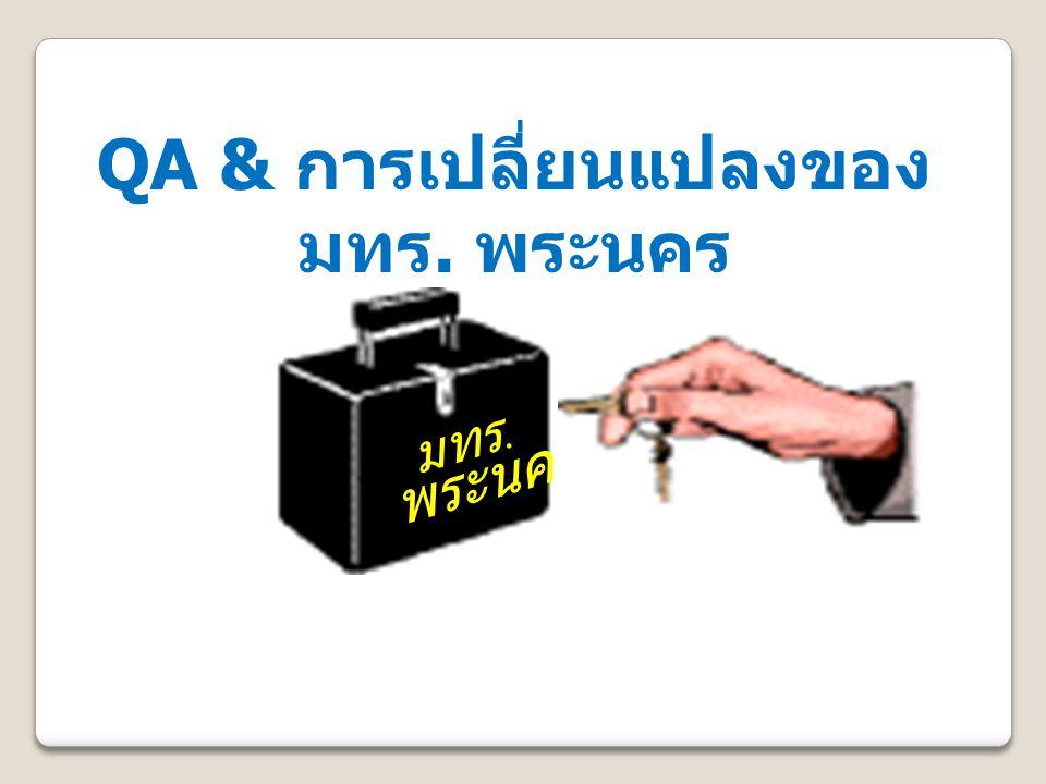 QA & การเปลี่ยนแปลงของมทร. พระนคร