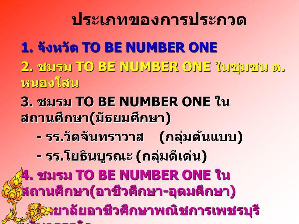 ประเภทของการประกวด 1. จังหวัด TO BE NUMBER ONE