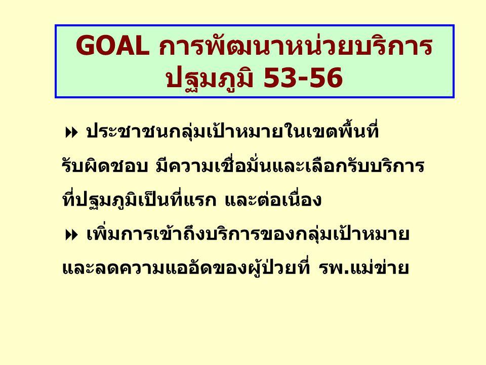 GOAL การพัฒนาหน่วยบริการปฐมภูมิ 53-56