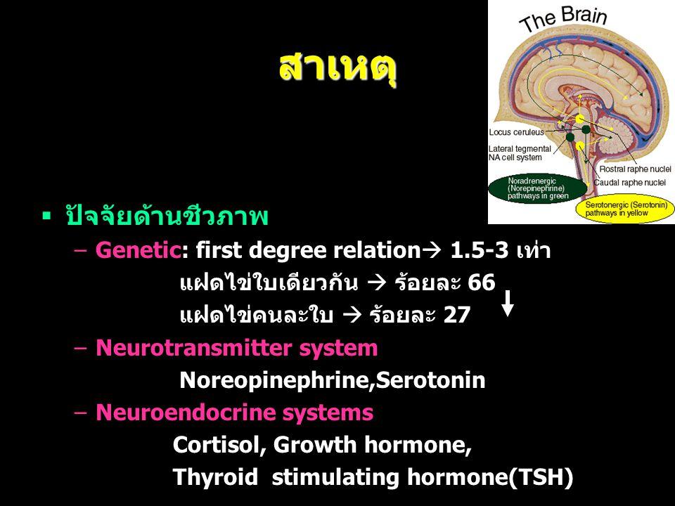 สาเหตุ ปัจจัยด้านชีวภาพ Genetic: first degree relation 1.5-3 เท่า
