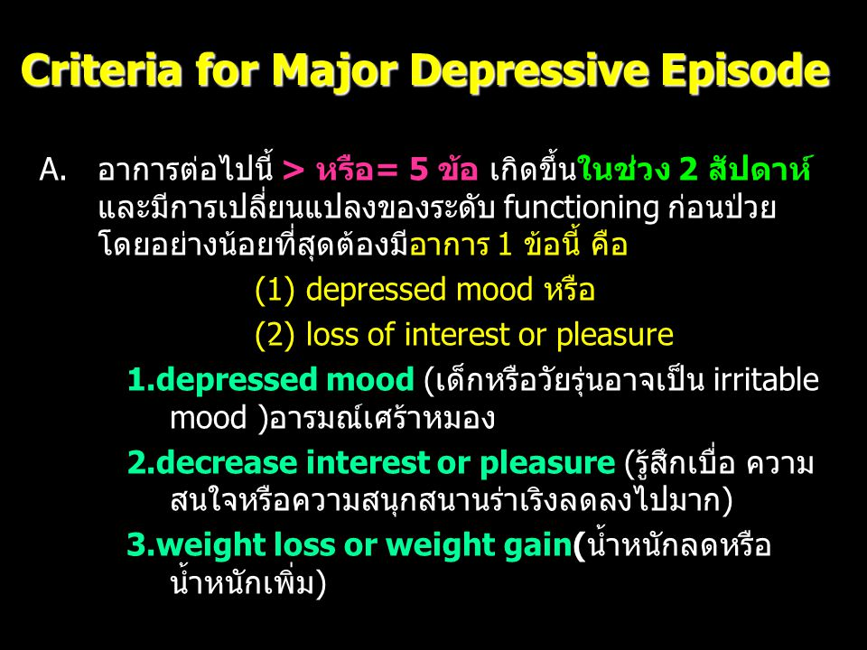 Criteria for Major Depressive Episode