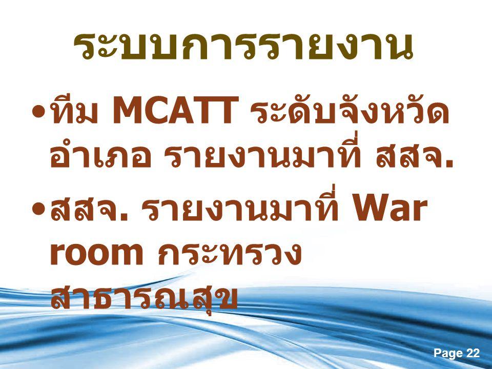 ระบบการรายงาน ทีม MCATT ระดับจังหวัด อำเภอ รายงานมาที่ สสจ.