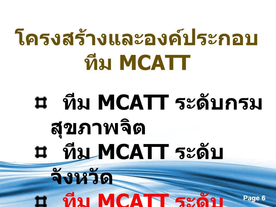 โครงสร้างและองค์ประกอบทีม MCATT