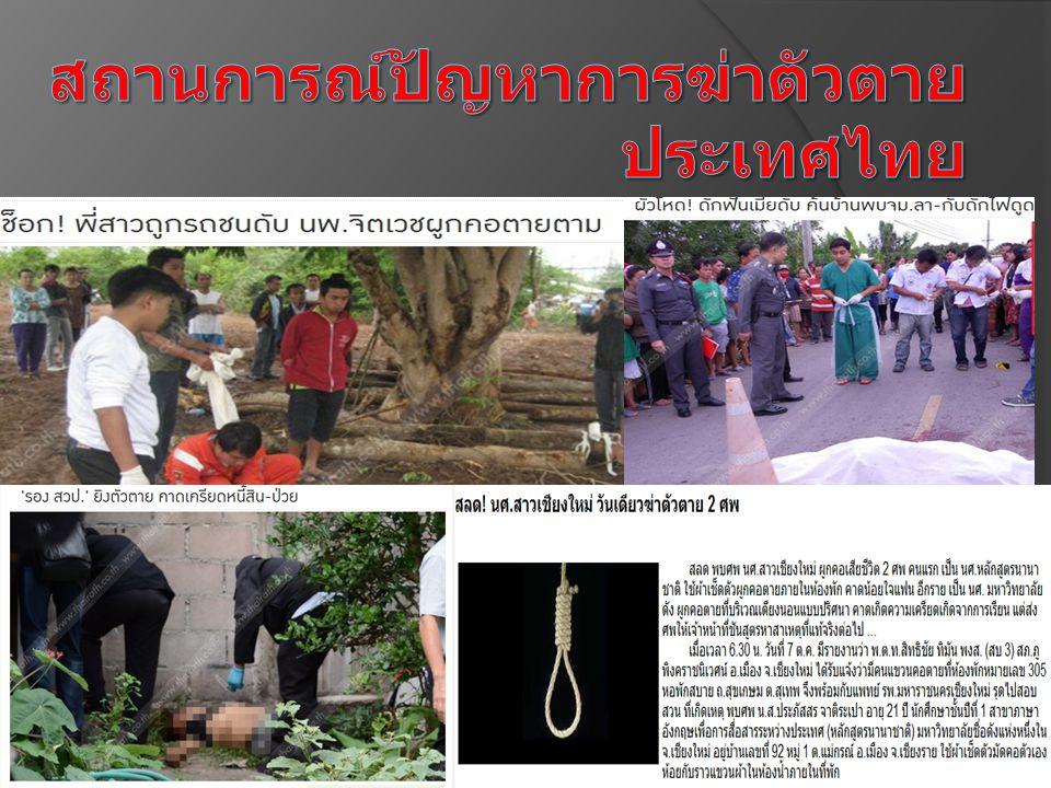 สถานการณ์ปัญหาการฆ่าตัวตายประเทศไทย