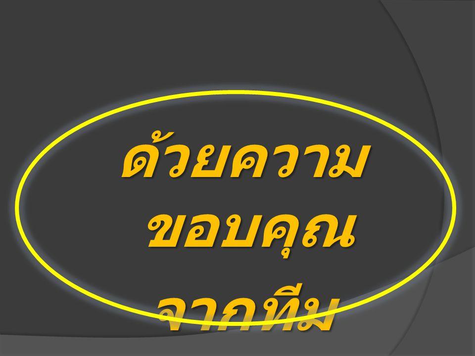 ด้วยความขอบคุณ จากทีม Suicidethai.com