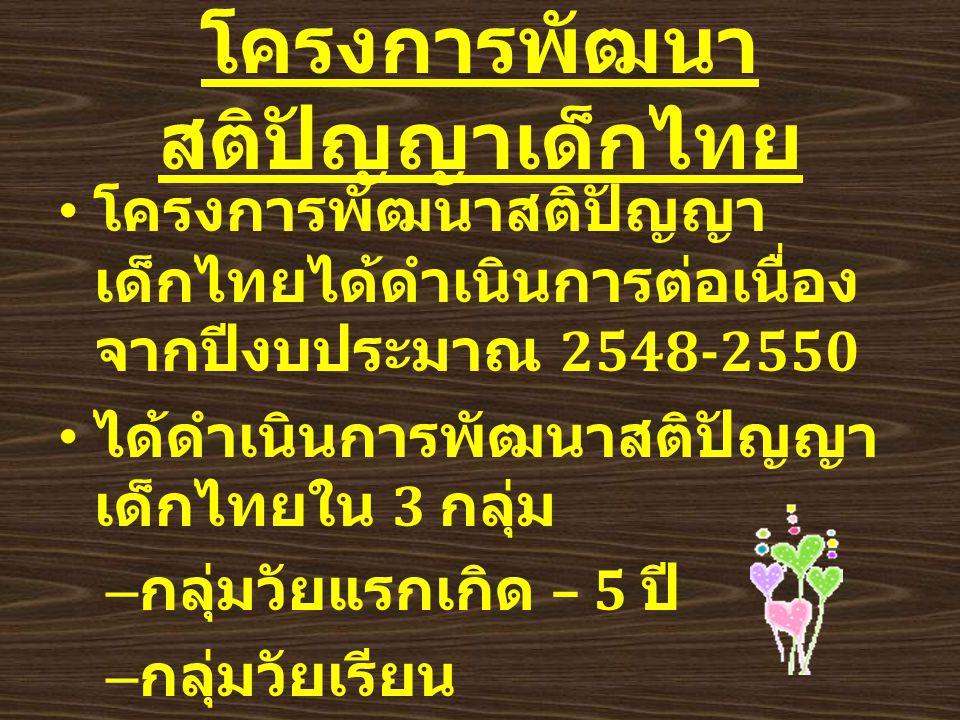 โครงการพัฒนาสติปัญญาเด็กไทย