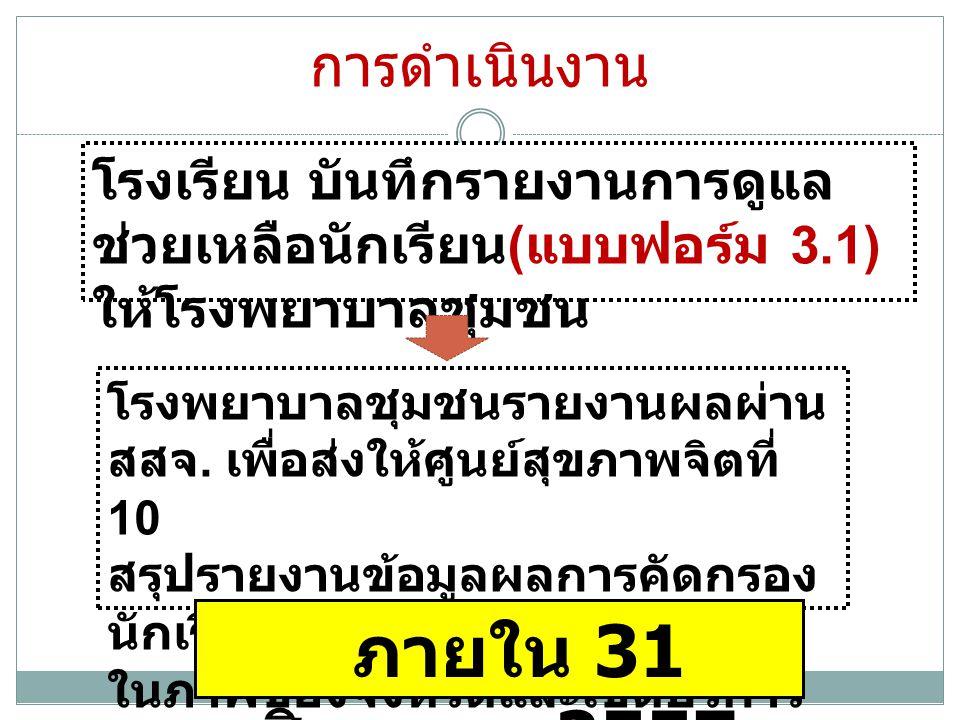 ภายใน 31 สิงหาคม 2557 การดำเนินงาน