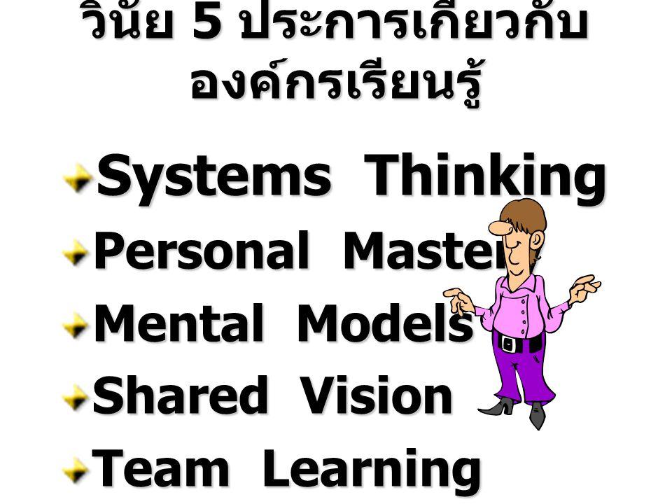 วินัย 5 ประการเกี่ยวกับองค์กรเรียนรู้