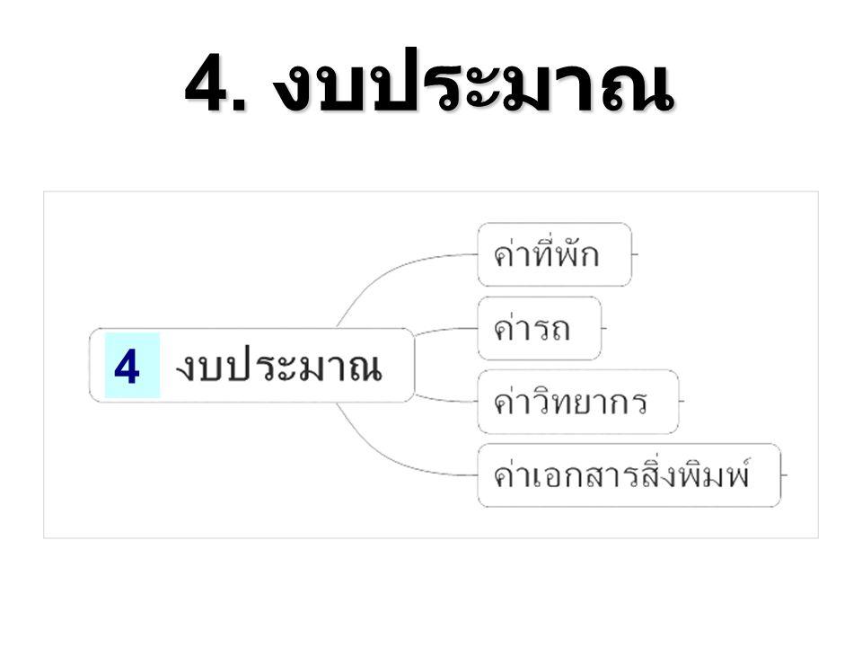 4. งบประมาณ 4