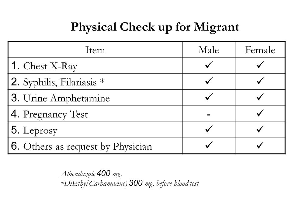 Physical Check up for Migrant