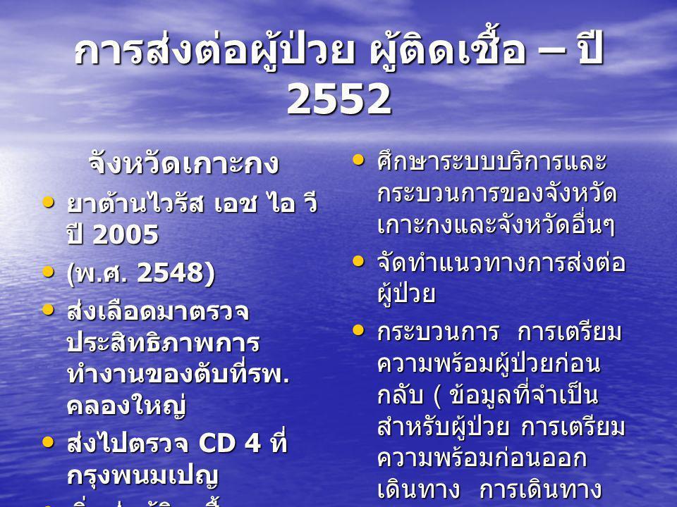 การส่งต่อผู้ป่วย ผู้ติดเชื้อ – ปี 2552