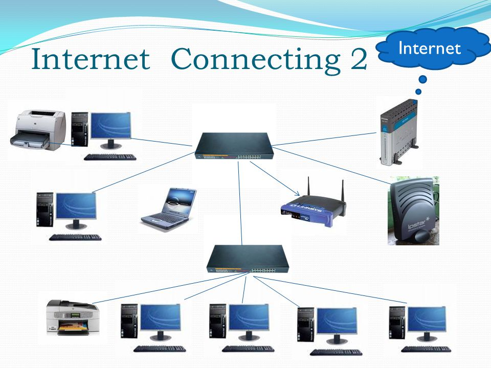 Internet Connecting 2 Internet