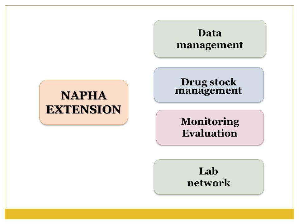 NAPHA EXTENSION Data management Drug stock management Monitoring
