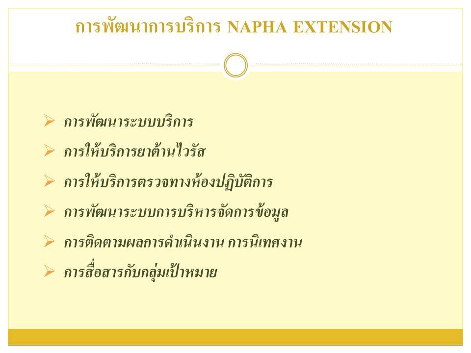 การพัฒนาการบริการ NAPHA EXTENSION