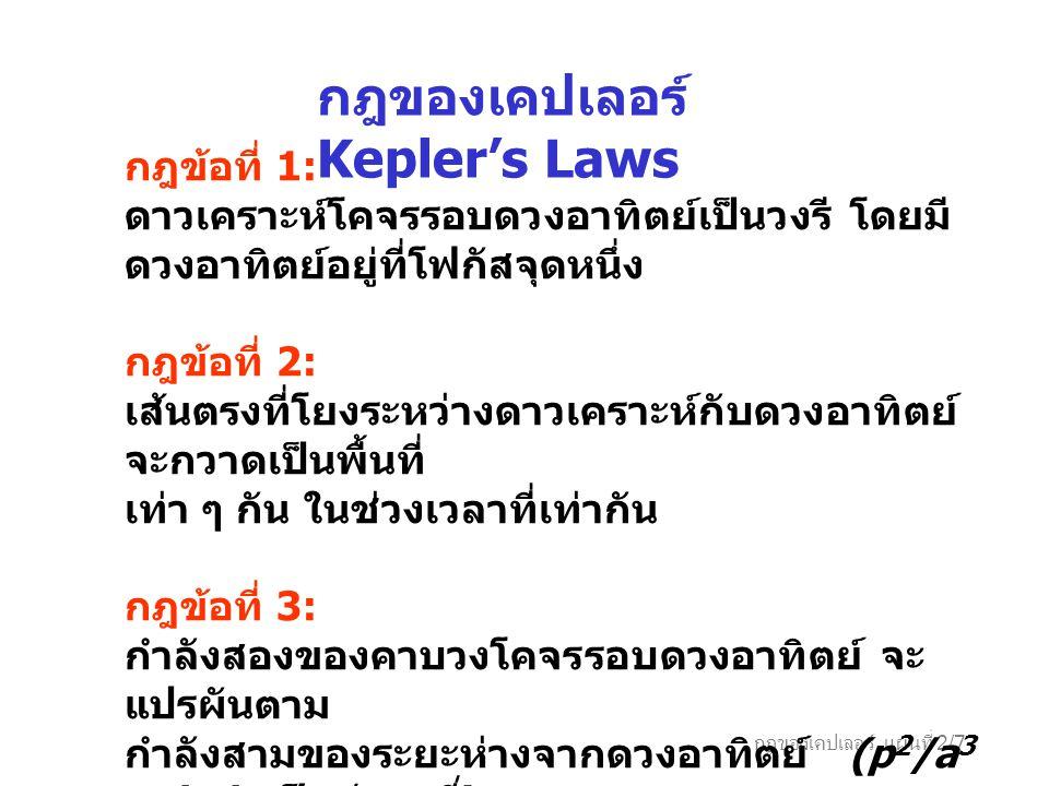 กฎของเคปเลอร์ Kepler's Laws