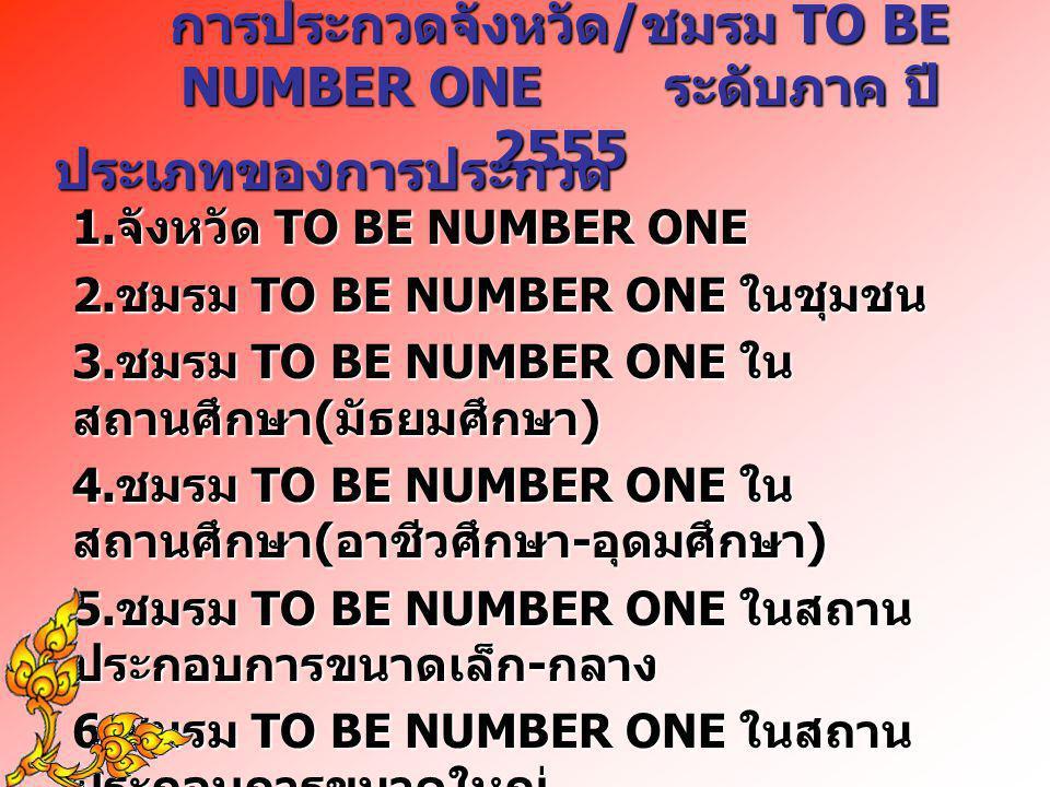 การประกวดจังหวัด/ชมรม TO BE NUMBER ONE ระดับภาค ปี 2555