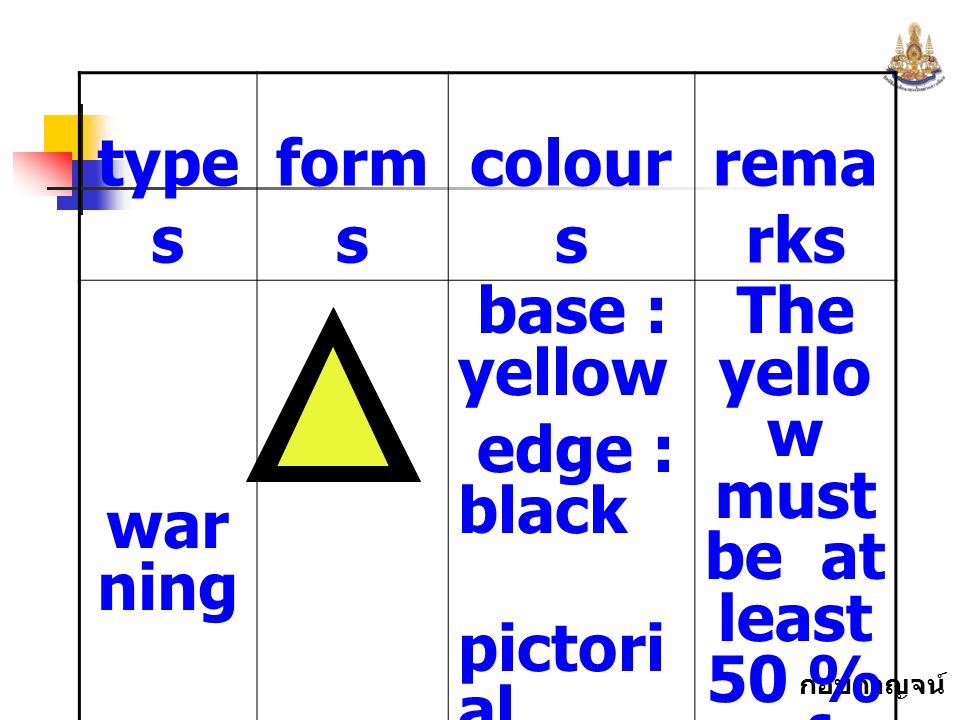 The yellow must be at least 50 % of the whole.
