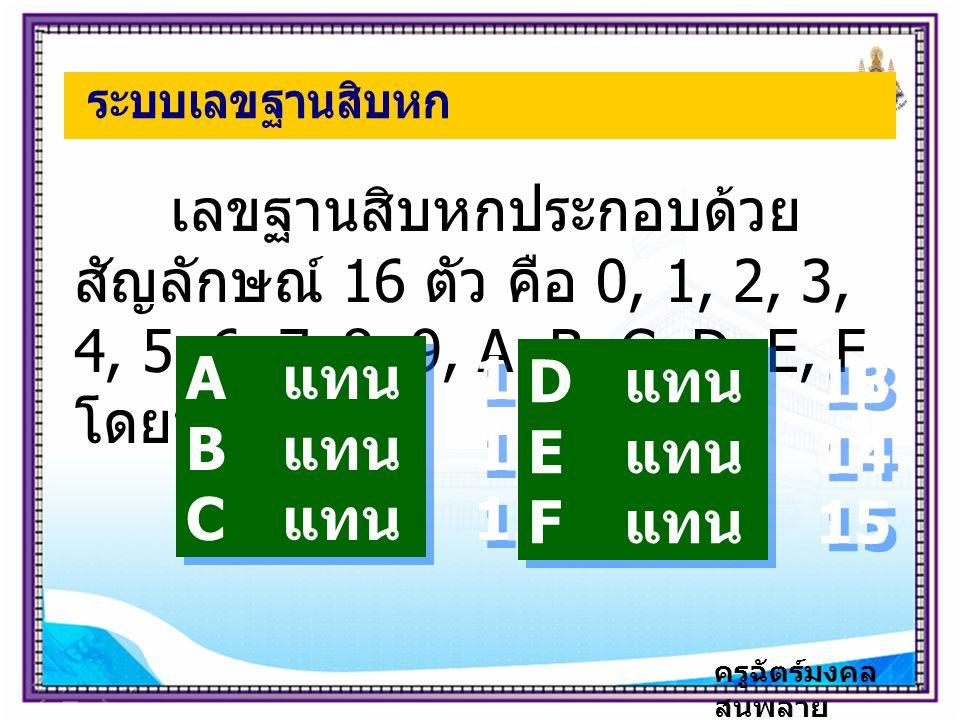 ระบบเลขฐานสิบหก เลขฐานสิบหกประกอบด้วยสัญลักษณ์ 16 ตัว คือ 0, 1, 2, 3, 4, 5, 6, 7, 8, 9, A, B, C, D, E, F โดยที่