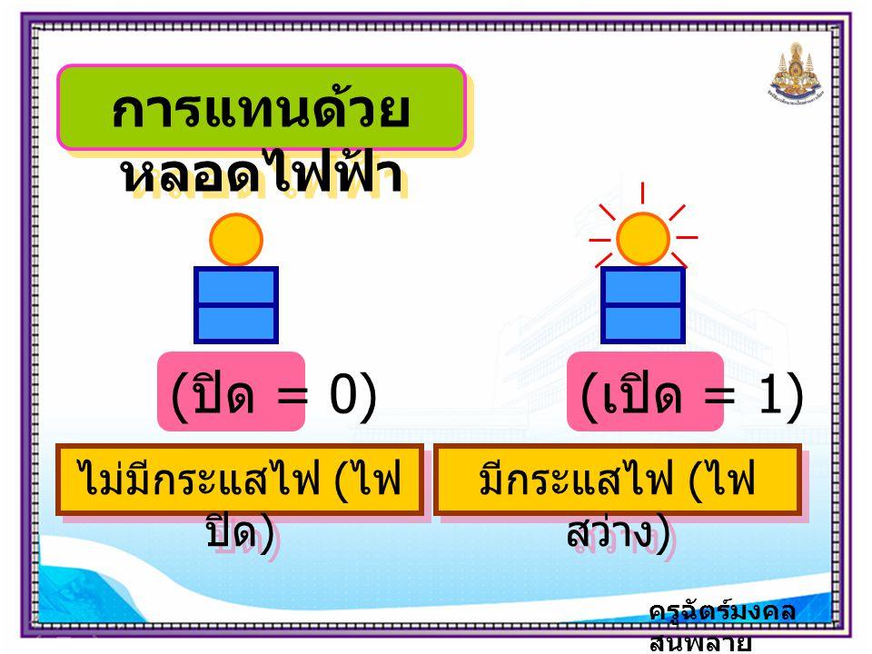 การแทนด้วยหลอดไฟฟ้า (ปิด = 0) (เปิด = 1) ไม่มีกระแสไฟ (ไฟปิด)