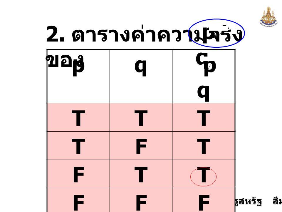 p q 2. ตารางค่าความจริงของ p q p q T F