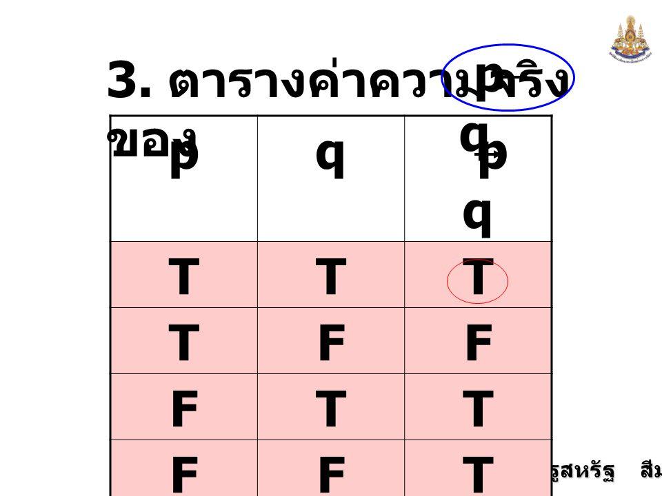 p q 3. ตารางค่าความจริงของ p q p q T F