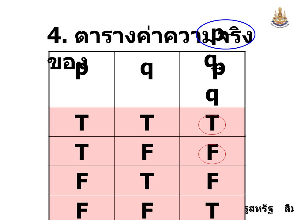 p q 4. ตารางค่าความจริงของ p q p q T F