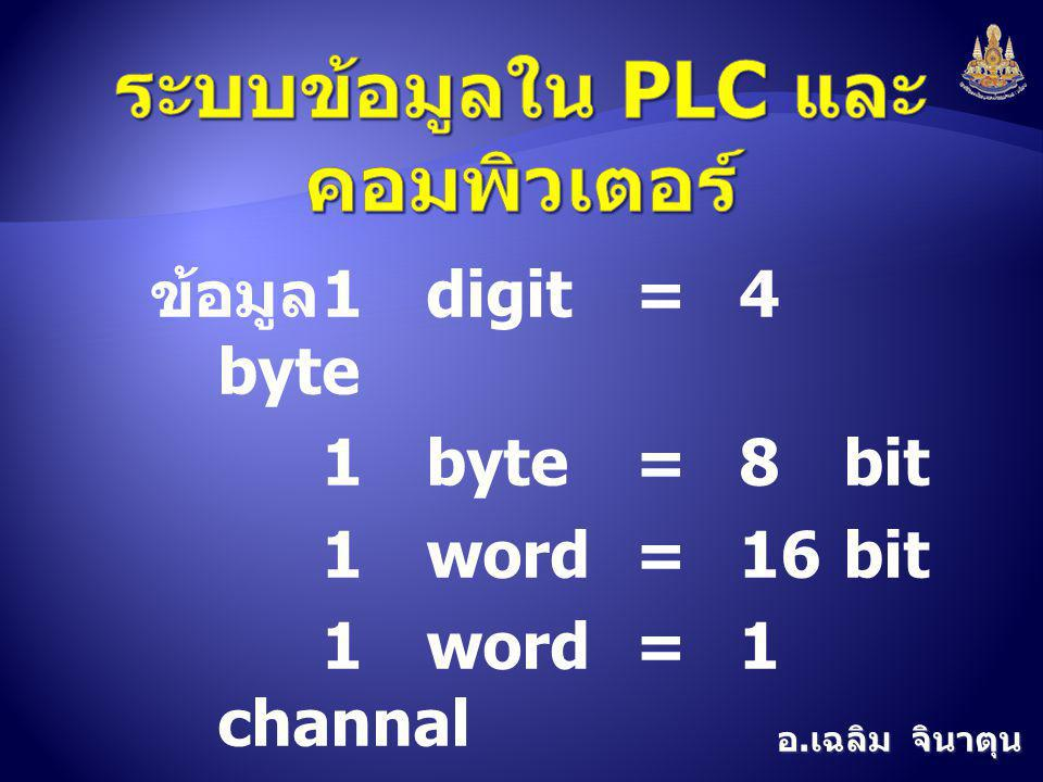 ระบบข้อมูลใน PLC และคอมพิวเตอร์