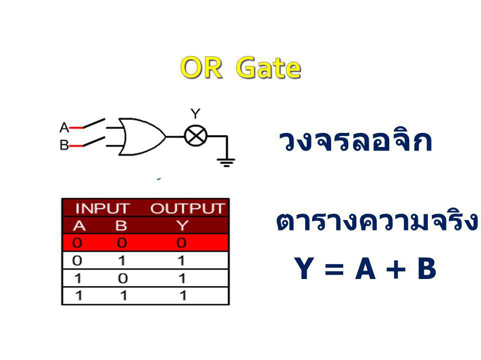 OR Gate วงจรลอจิก ตารางความจริง Y = A + B