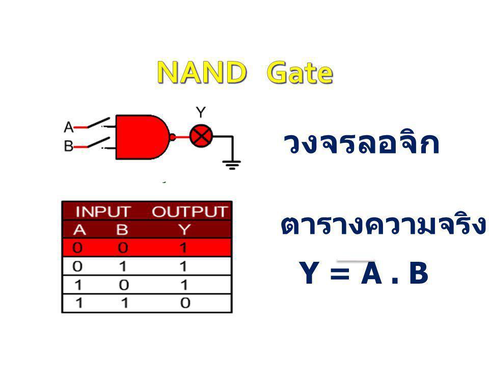 NAND Gate วงจรลอจิก ตารางความจริง Y = A . B